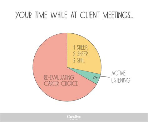 10 Hilarious Charts That Explain What a Designer's Life is