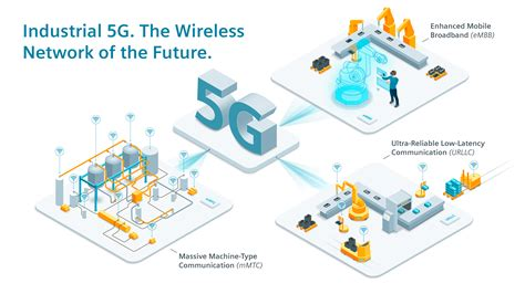 Industrial 5G – The Wireless Network of the Future | Press