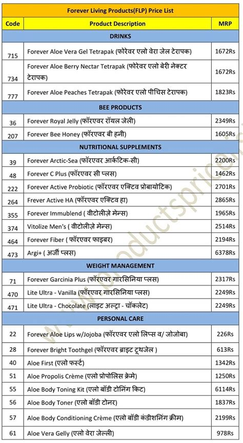 Products Price List: {PDF Download} - Forever Living